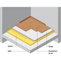 mat riaux d 39 isolation int rieure livr s chez vous au meilleur prix. Black Bedroom Furniture Sets. Home Design Ideas