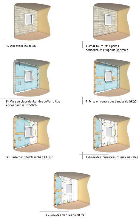isovip et syst me optima en vente sur domus mat riaux. Black Bedroom Furniture Sets. Home Design Ideas